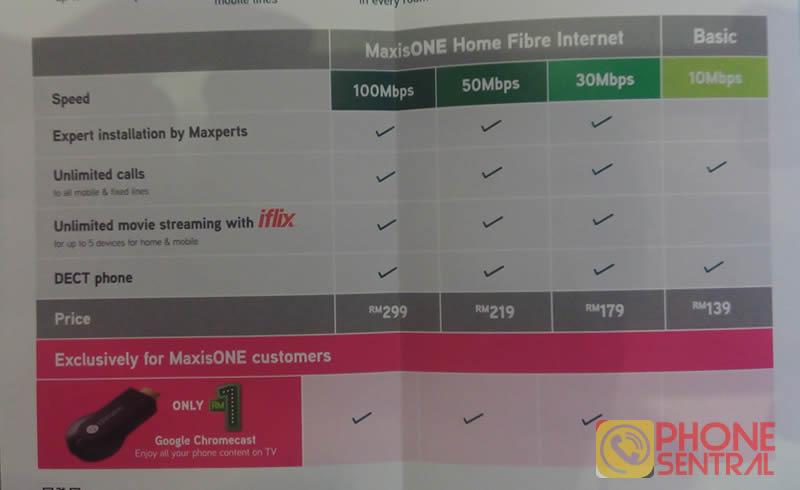 MaxisOne Home Fibre Promotion