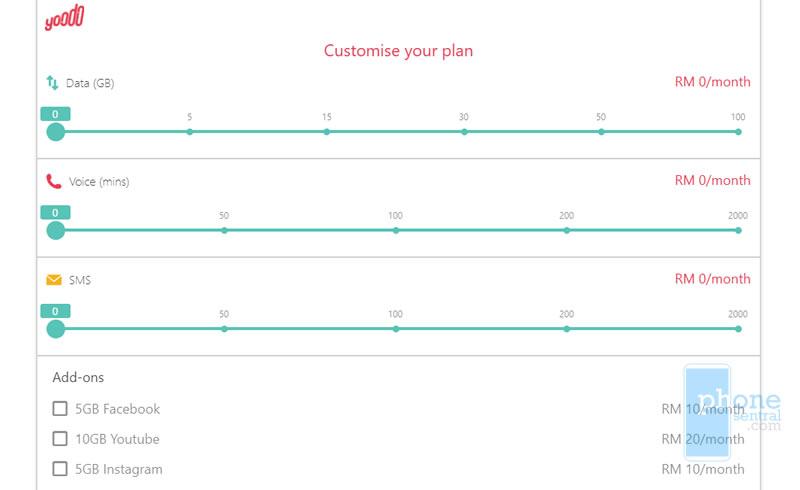 Yoodo customizable plan