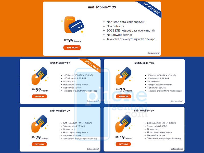 Unifi Mobile Postpaid plans