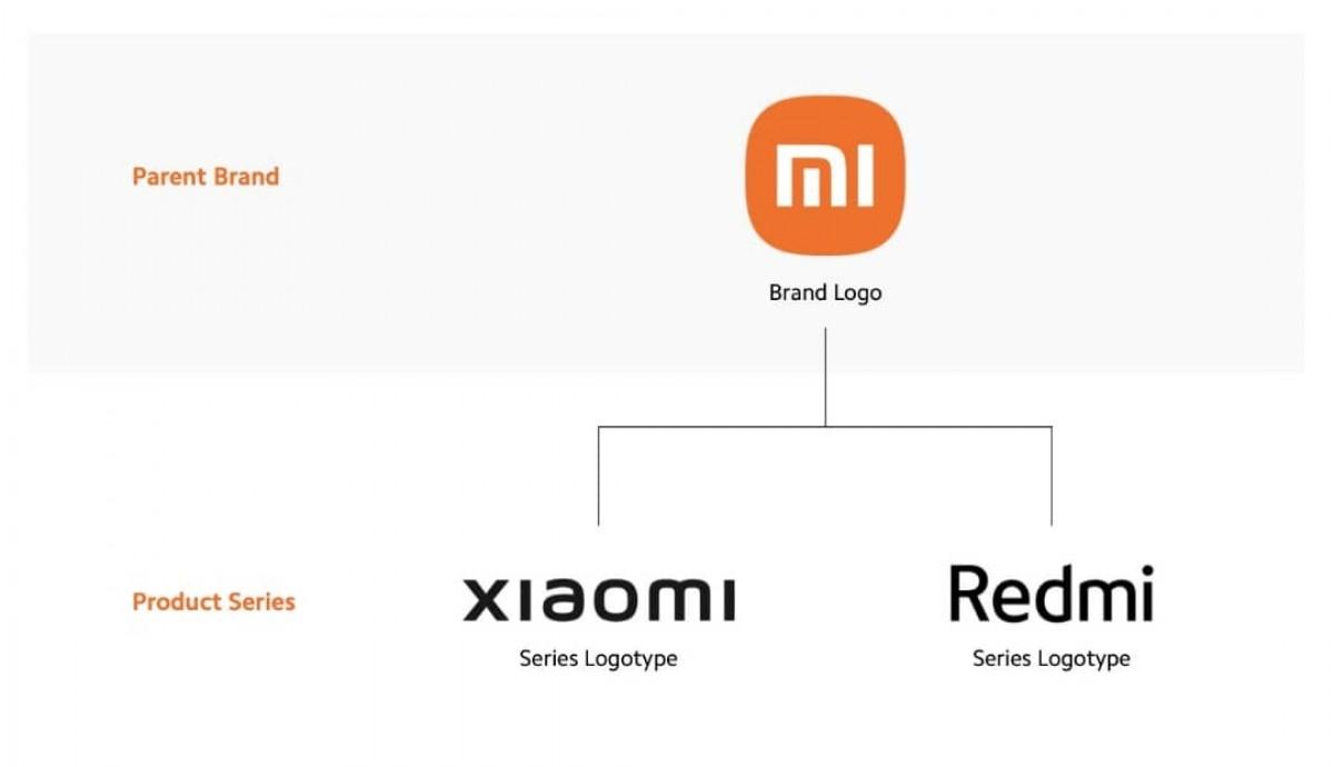 'Mi' branding